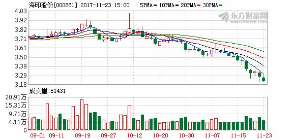 红太阳控股股东拟向瑞森投资转让公司5.17%股份